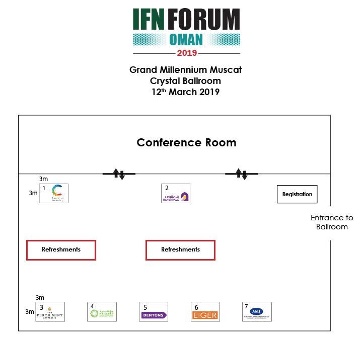 IFN Oman Forum 2019 Floor Plan