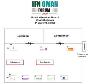 IFN Oman Forum 2020-Floor Plan